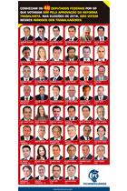 46 deputados que votaram SIM para a reforma trabalhista